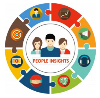 Behavioral Intelligence Business Platform. People Insights