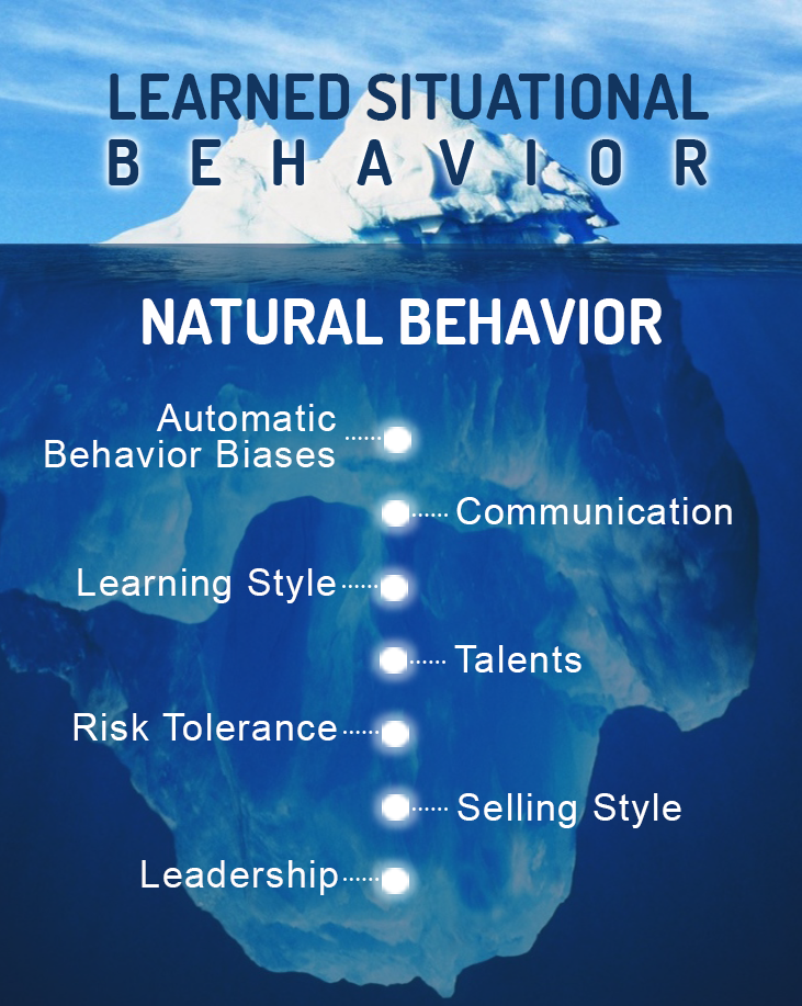 Behavioral Business Technology